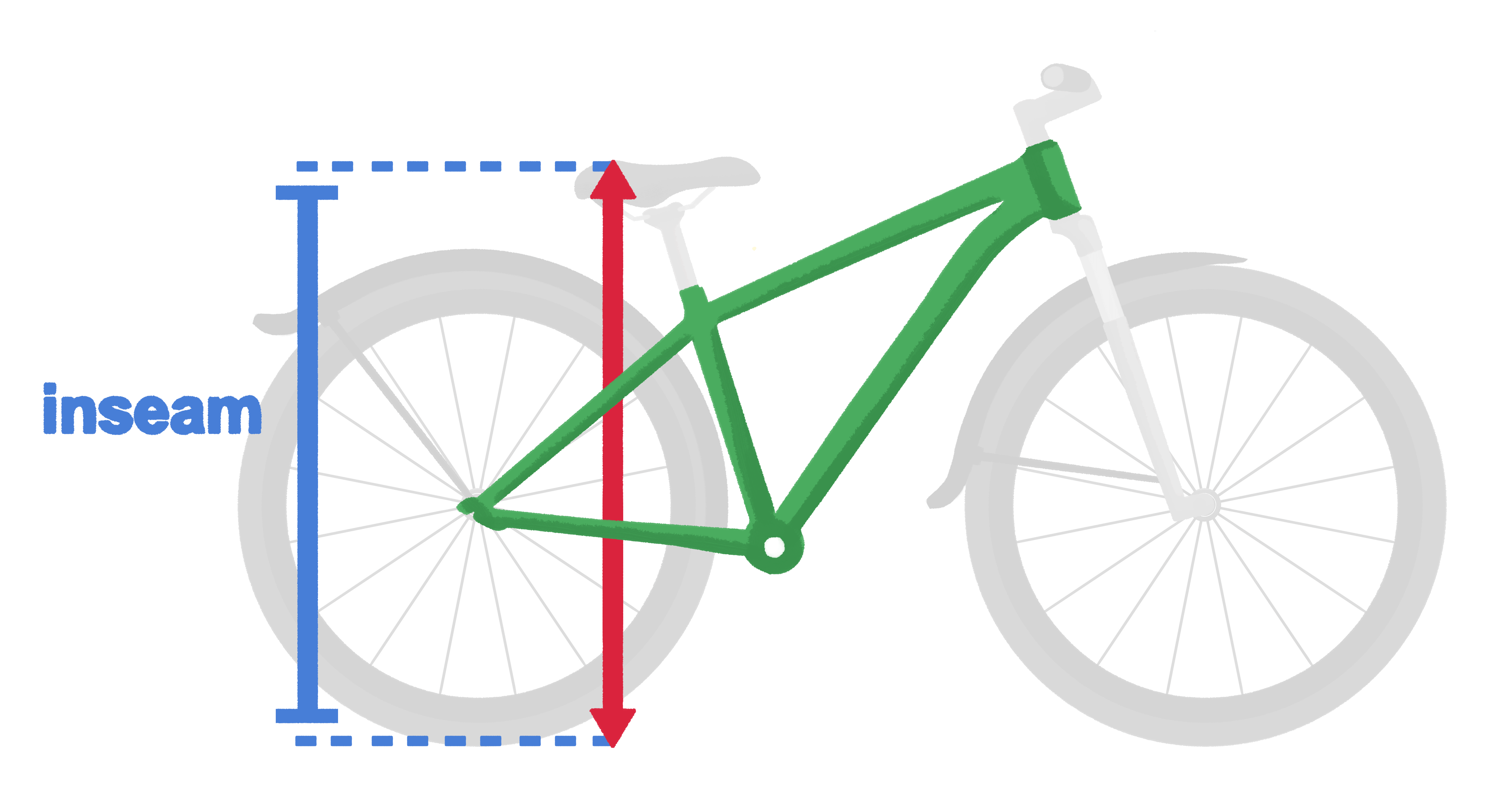 Guide to Bike Size